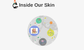 Inside Our Skin
