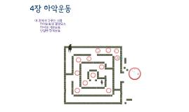 Copy of 교합학 4장 하악운동