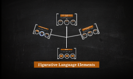 Figurative Language Elements: Metaphor