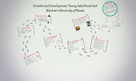 Growth and Development: Young Adult
