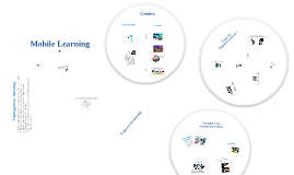 Copy of REA - Mobile Learning