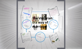 Copy of Why was marriage important in the Victorian Era?