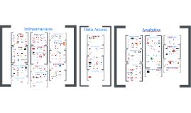 Copy of Big Data Landscape 3.0
