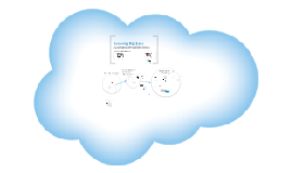 Sept10 - Enterprise Social Media: Customers, Partners, Employees