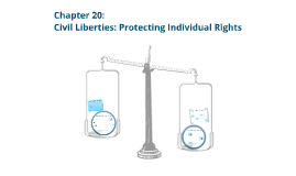 Government - Unit 4, Chapter 20: Civil Liberties: Protecting Individual Rights