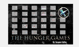 Hunger Games Unit Plan