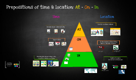 Prepositions of Time & Location