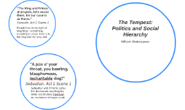 The Tempest: Politics and Social Hierarchy
