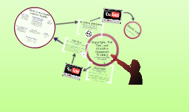 Copy of Copyright, Fair Use, and Creative Commons Training Presentation