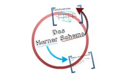 Horner Schema