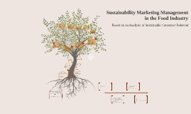 Sustainability Marketing Management in the Food Industry