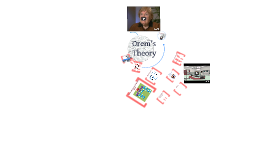 Copy of Orem's Theory
