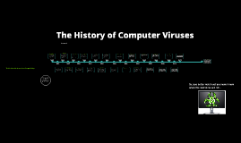History of Computer Viruses
