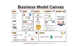 Business Model Canvas - Universidad
