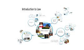 Copy of Introduction to Law