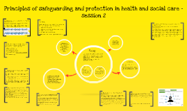 principles of safeguarding and protection principles