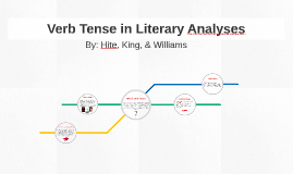 Verb Tense in Literary Analyses