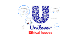 Copy of Unilever Ethical Issues