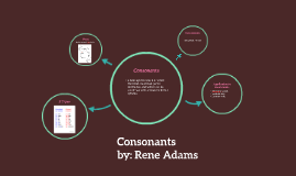 Consonants