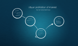 Libyan prohibition of interest