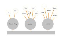 Copy of BKWI - Splunk