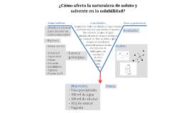 ¿Cómo afecta la naturaleza de soluto y solvente en la solubi