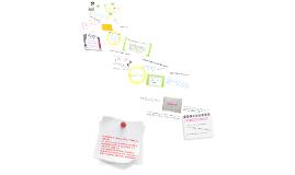 Copy of Pirámide del diseño web y Diseño de interfaces de las webapps