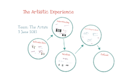 Artistic Experience03