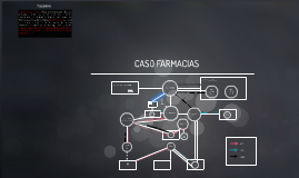 CASO FARMACIAS