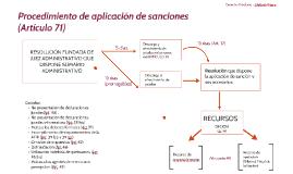Procedimiento de aplicación de sanciones