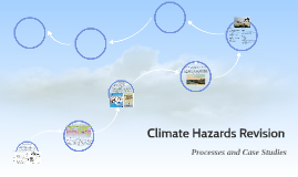 Climate Hazards Revision