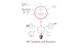 PBL Systems and Practices
