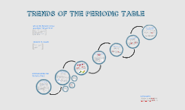 Chem Trends of the Periodic Table