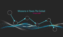 Copy of Missions in Texas-The Goliad