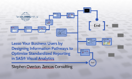 Lasso Your Business Users by Designing Information Pathways in SAS Visual Analytics