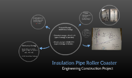 Insulation Pipe Roller Coaster