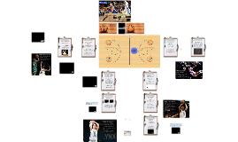 Biomechanics in basketball