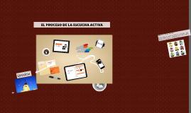 Copy of ESCUCHA ACTIVA