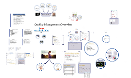 Quality Management Overview