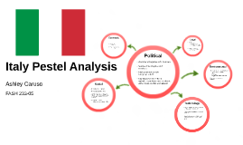 italian pest analysis The restaurant industry is the most popular and highly profitable business it is a place where food is prepared and served to people and it works round the clock.