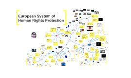 Human Rights Protection in Europe