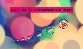 six dimensions of religion smart