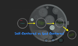 Self-Centered vs God Centered
