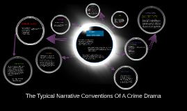 Copy of What Are The Narrative Conventions Of A Crime Drama?