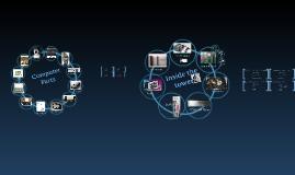 Copy of Computer parts