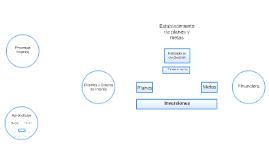 Copy of Establecimiento de planes y metas