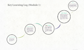 Key Learning Log