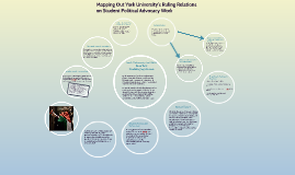Mapping Institutional relations of Student Advocacy Work