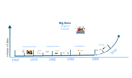 Copy of Big Data - History (BB)