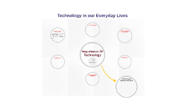 Copy of Copy of Technology in our Everyday Lives